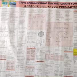 Civil Engineering Rocket Chart CIVIL KI GOLI