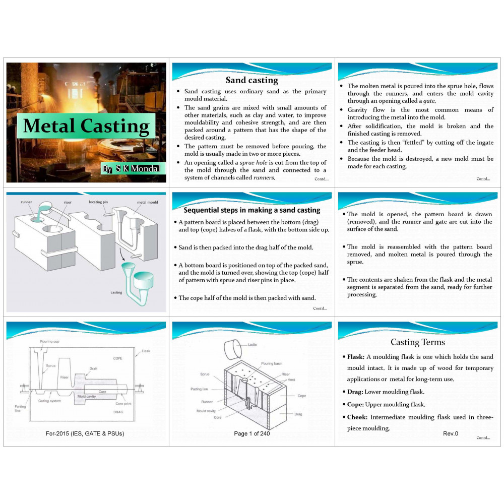 Casting,Welding,machine Tools,material science Printed material By-SK Mondal